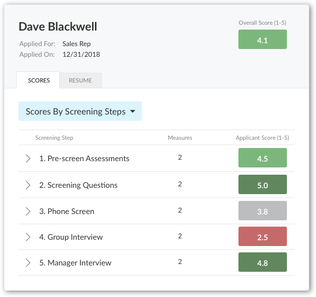 Scorecard_Steps